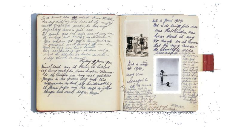 Annes Rot Kariertes Tagebuch Izitravel